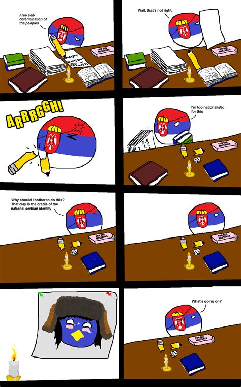 Kosovo issue (based on a template previously uploaded